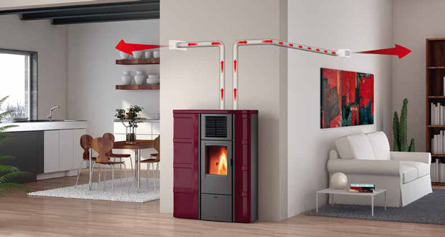 Superior Forced Air Pellet Stoves Warm Air Ducting With